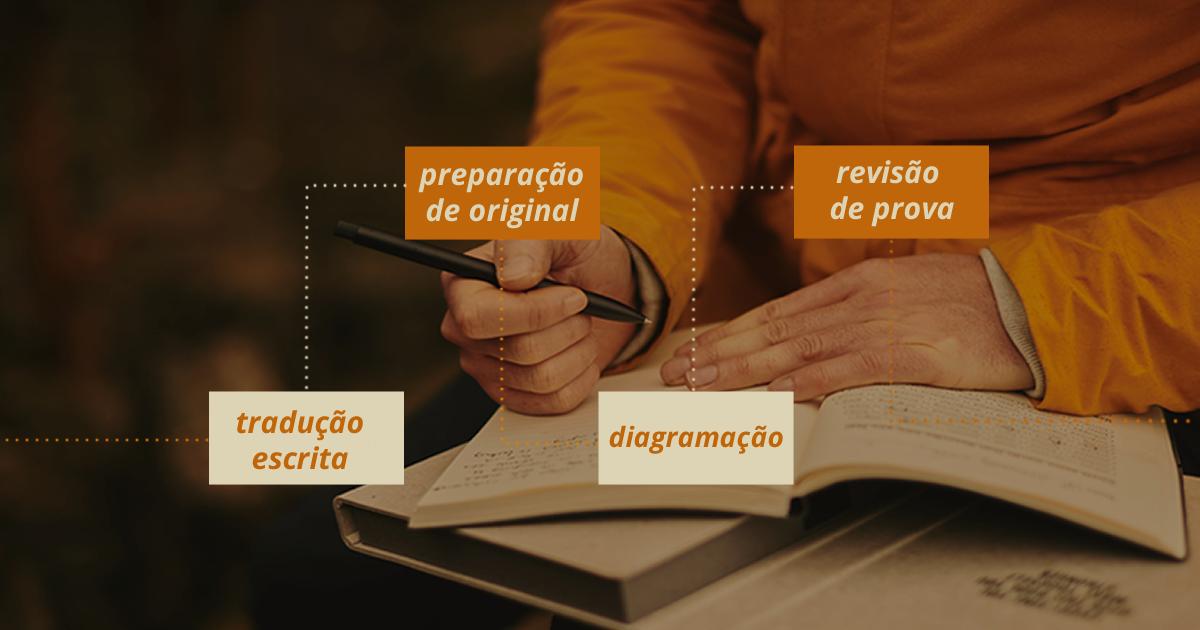 processo editorial gráfico